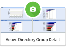 Active Directory Group Detail